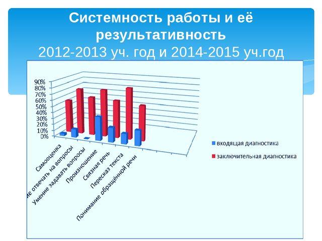 Системность работы и её результативность 2012-2013 уч. год и 2014-2015 уч.год