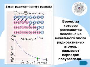 Меченые атомы Метод «меченых атомов» стал одним из наиболее действенных. Мето