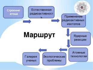 Маршрут Применение радиоактивных изотопов Естественная радиоактивность Ядерн