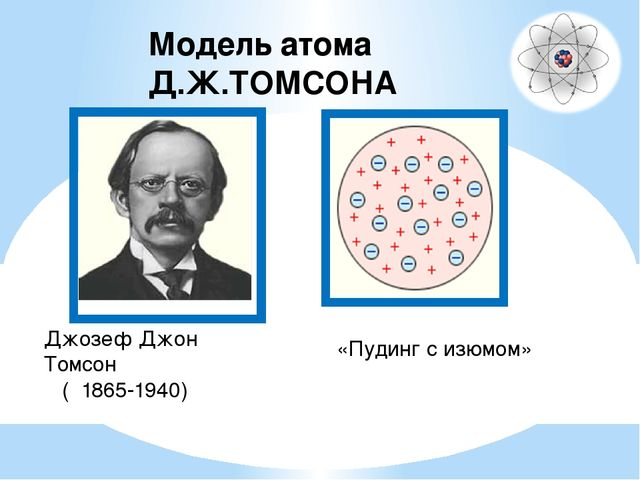 Модель атома Д.Ж.ТОМСОНА Джозеф Джон Томсон ( 1865-1940) «Пудинг с изюмом»