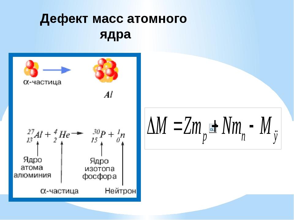 Цепные ядерные реакции