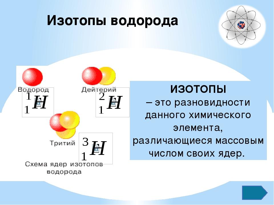 Изотопы водорода ИЗОТОПЫ – это разновидности данного химического элемента, р...