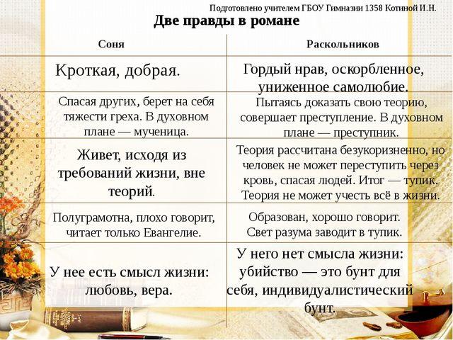 Две правды в романе Соня Раскольников Кроткая, добрая. Гордый нрав, оскорблен...