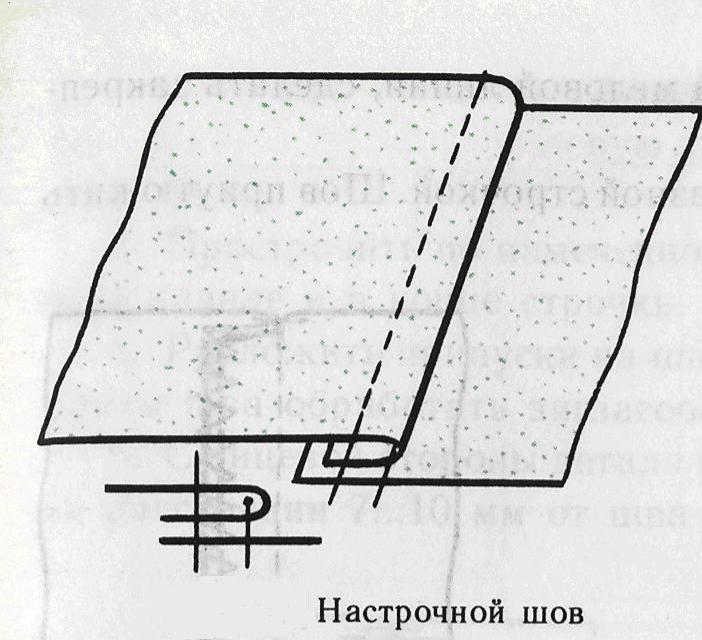 Фото настрочной таблица