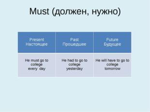 Must (должен, нужно) Present Настоящее Past Прошедшее Future Будущее He mustg
