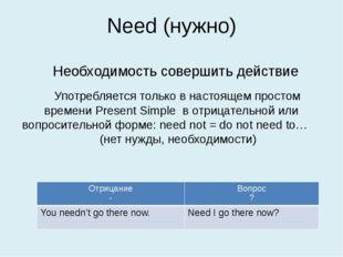Need (нужно) Необходимость совершить действие Употребляется только в настояще