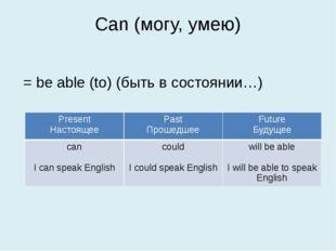 Can (могу, умею) = be able (to) (быть в состоянии…) Present Настоящее Past Пр