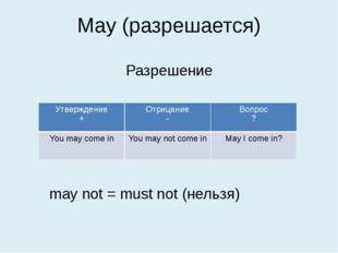 May (разрешается) Разрешение may not = must not (нельзя) Утверждение + Отрица