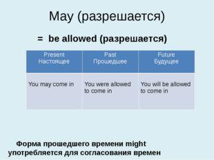 May (разрешается) = be allowed (разрешается) Форма прошедшего времени might у