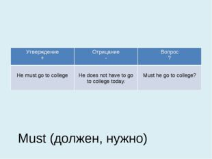 Must (должен, нужно) must not – нельзя You must not smoke do/does not have t
