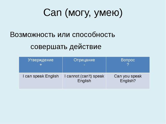 Can (могу, умею) Возможность или способность совершать действие Утверждение +...