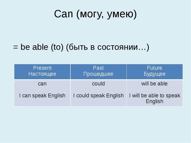 Can (могу, умею) = be able (to) (быть в состоянии…) Present Настоящее Past Пр...