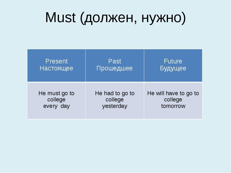 Must (должен, нужно) Present Настоящее Past Прошедшее Future Будущее He mustg...