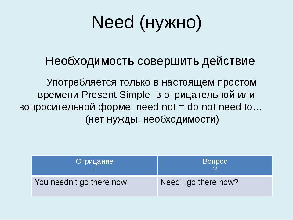 Need (нужно) Необходимость совершить действие Употребляется только в настояще...