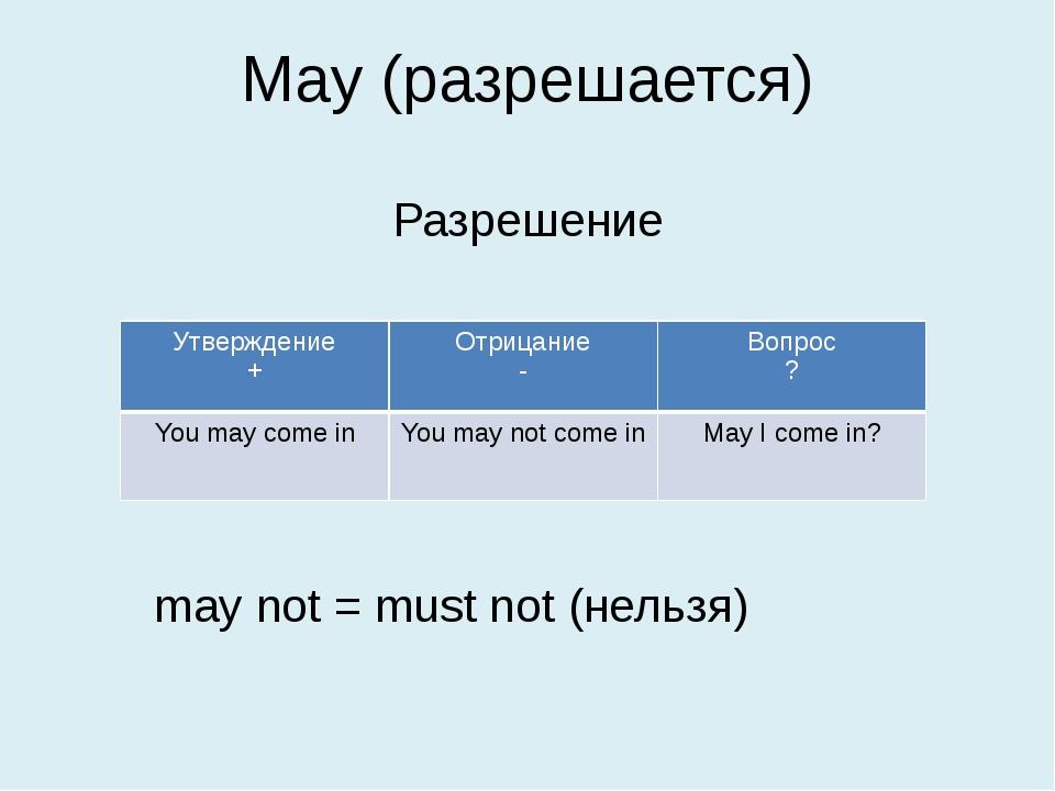 May (разрешается) Разрешение may not = must not (нельзя) Утверждение + Отрица...