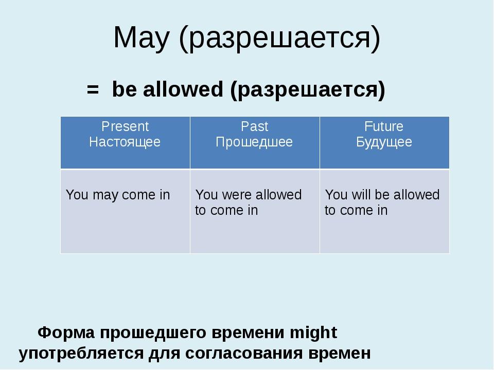 May (разрешается) = be allowed (разрешается) Форма прошедшего времени might у...
