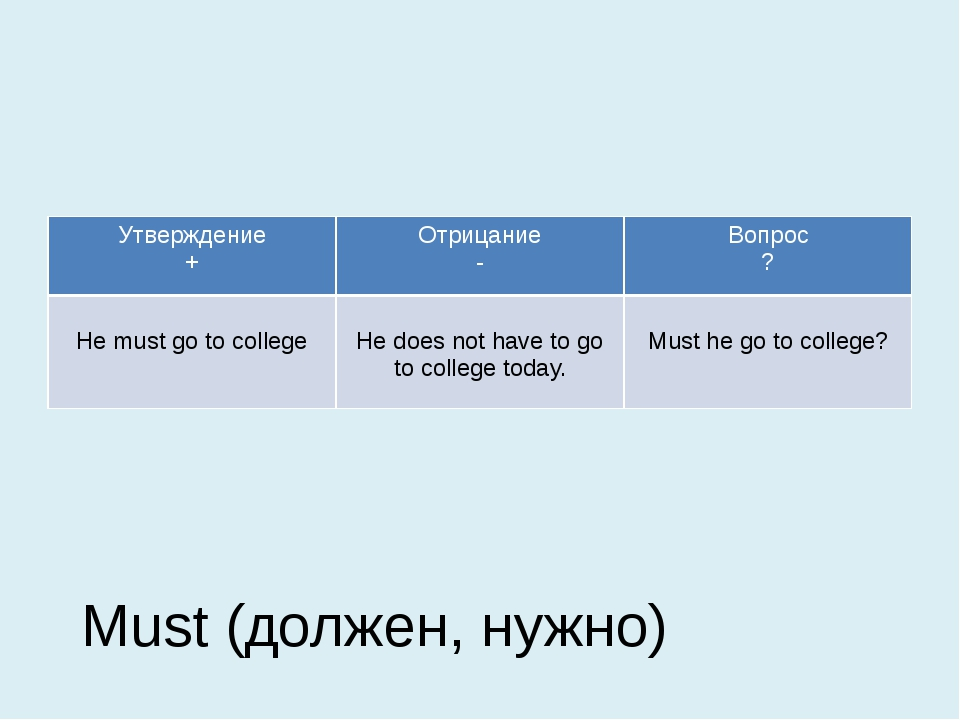 Must (должен, нужно) must not – нельзя You must not smoke do/does not have t...