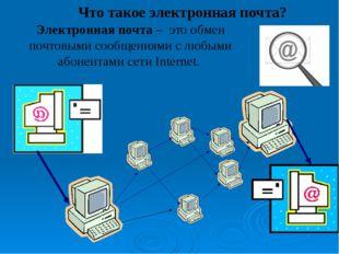 Что такое электронная почта? Электронная почта – это обмен почтовыми сообщени