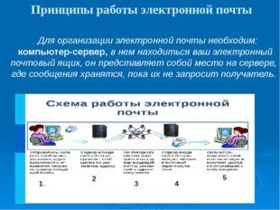 Принципы работы электронной почты Для организации электронной почты необходим