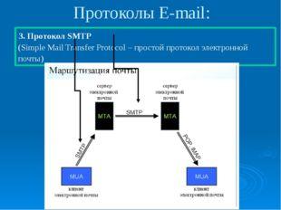 Протоколы E-mail: 3. Протокол SMTP (Simple Mail Transfer Protocol – простой п