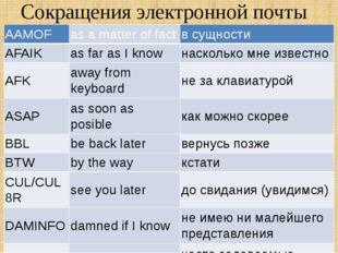 Сокращения электронной почты AAMOF as a matter of fact в сущности AFAIK as fa