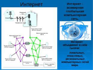 Интернет Интернет - всемирная глобальная компьютерная сеть. Интернет объединя