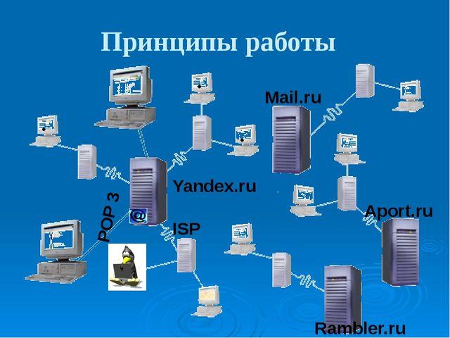 Принципы работы • Mail.ru Aport.ru Rambler.ru Yandex.ru POP 3 ISP • • Больши...