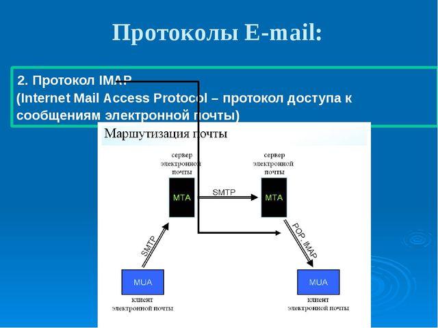 Протоколы E-mail: 2. Протокол IMAP (Internet Mail Access Protocol – протокол...