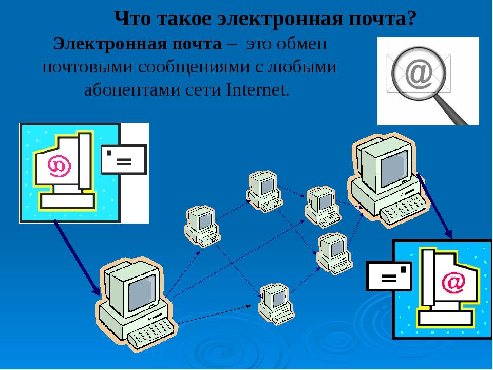 Что такое электронная почта? Электронная почта – это обмен почтовыми сообщени...