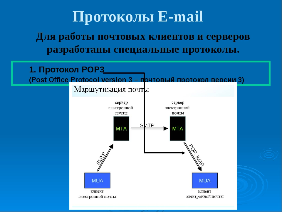 Протоколы E-mail 1. Протокол POP3 (Post Office Protocol version 3 – почтовый...