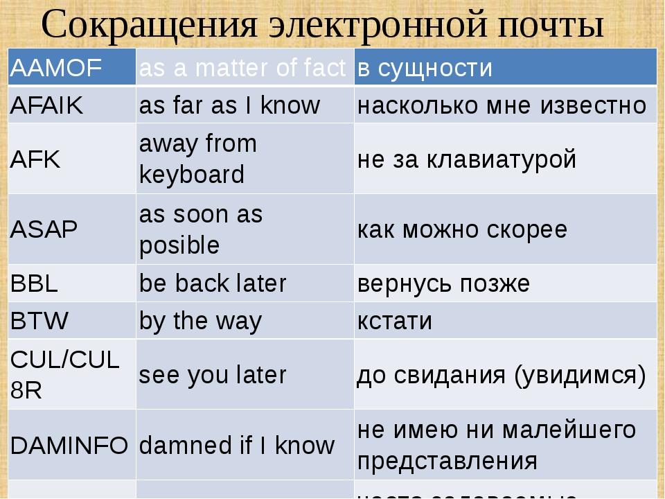 Сокращения электронной почты AAMOF as a matter of fact в сущности AFAIK as fa...