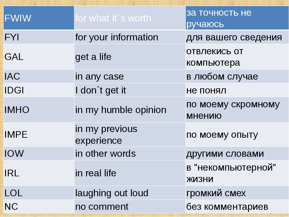 FWIW for what it`s worth за точность не ручаюсь FYI for your information для...