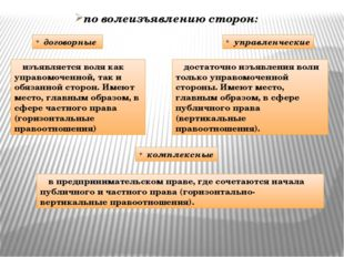 по волеизъявлению сторон: договорные управленческие изъявляется воля как упра