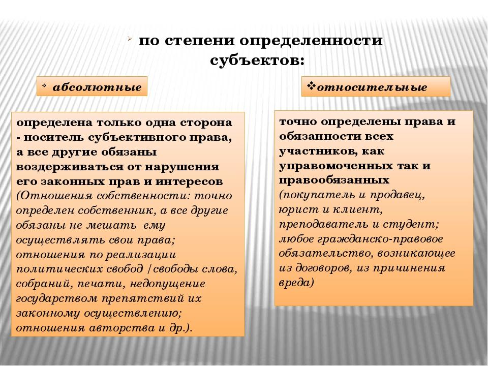 по степени определенности субъектов: абсолютные относительные определена толь...