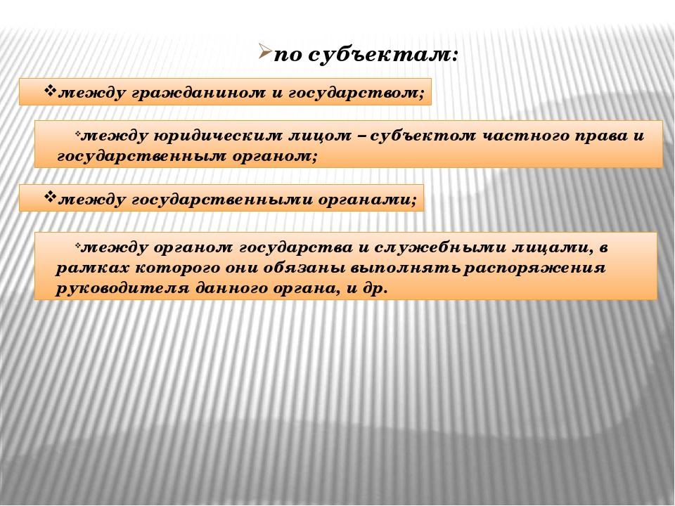 между гражданином и государством; между юридическим лицом – субъектом частног...