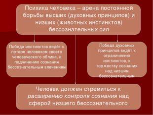 Психика человека – арена постоянной борьбы высших (духовных принципов) и низш