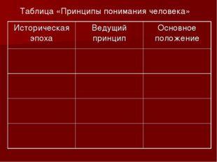 Таблица «Принципы понимания человека» Историческая эпохаВедущий принципОсно