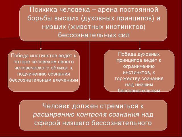 Психика человека – арена постоянной борьбы высших (духовных принципов) и низш...