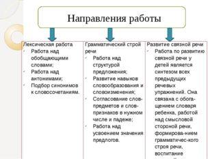 Направления работы Лексическая работа Работа над обобщающими словами; Работа
