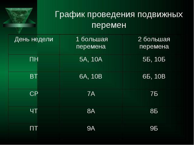 График проведения подвижных перемен День недели 1 большая перемена2 больша...