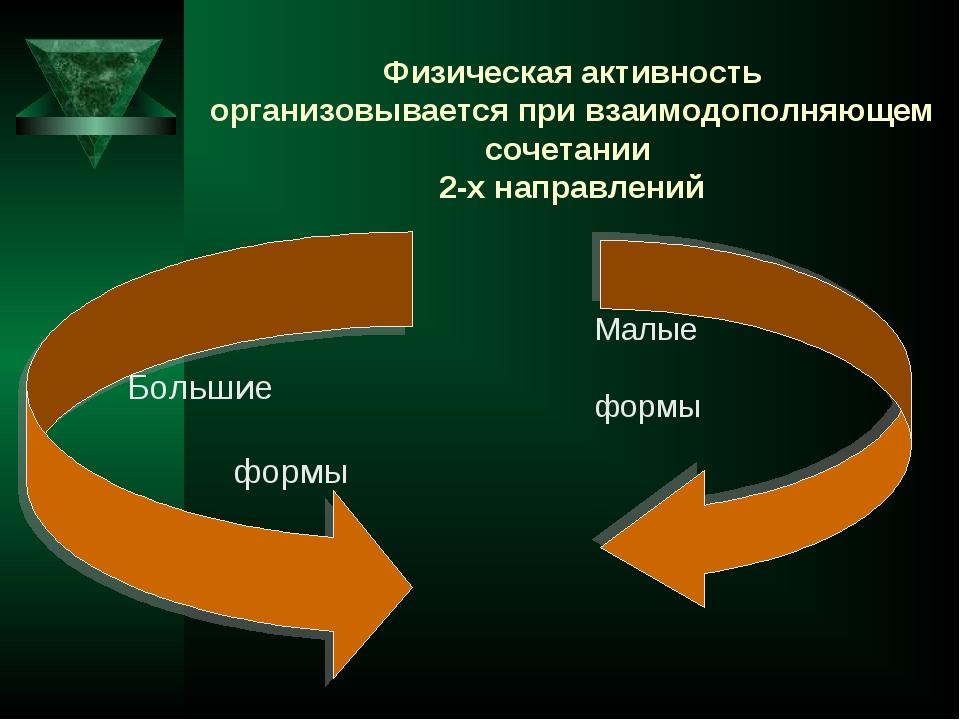 Физическая активность организовывается при взаимодополняющем сочетании 2-х на...