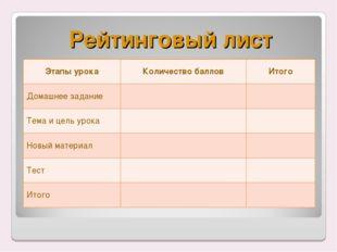 Рейтинговый лист Этапы урокаКоличество балловИтого Домашнее задание Тема