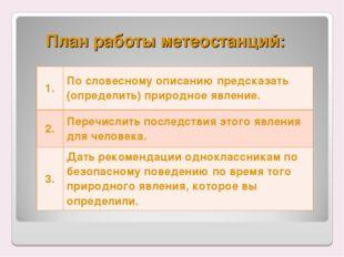 План работы метеостанций: 1.По словесному описанию предсказать (определить)