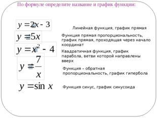 По формуле определите название и график функции: Линейная функция, график пря