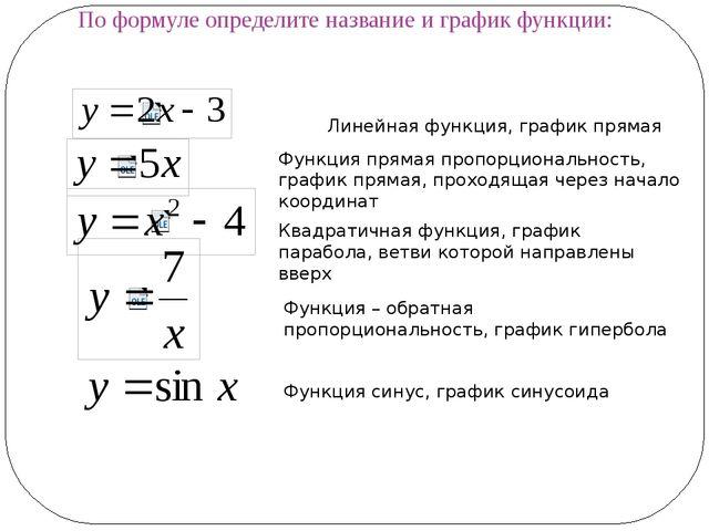 По формуле определите название и график функции: Линейная функция, график пря...
