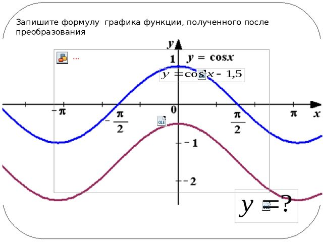 Запишите формулу графика функции, полученного после преобразования