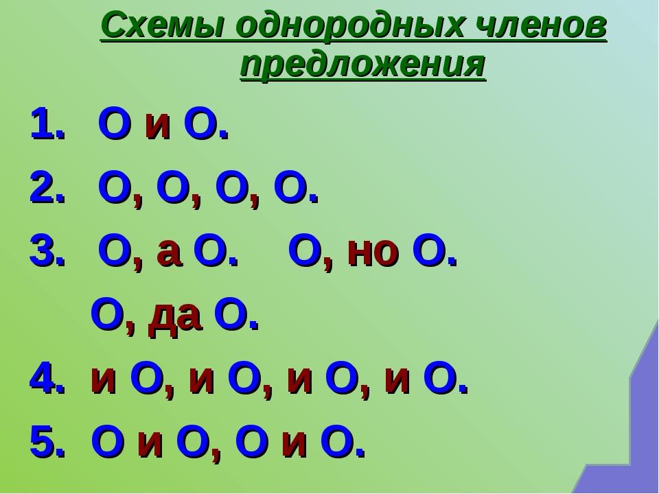 Схемы однородных членов предложения О и О. О, О, О, О. О, а О. О, но О. О, д...