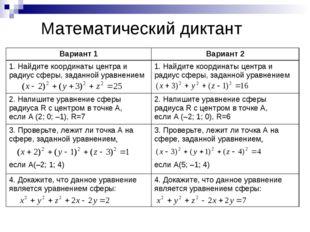 Математический диктант Вариант 1Вариант 2 1. Найдите координаты центра и рад