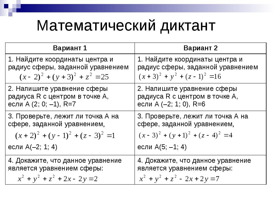 Математический диктант Вариант 1Вариант 2 1. Найдите координаты центра и рад...