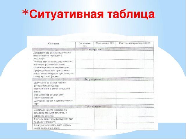 Ситуативная таблица